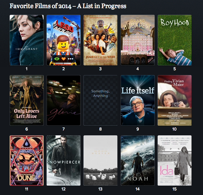 faves of 2014 so far