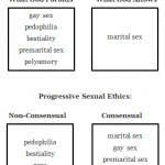 Fifty Shades of Disagreement: Evangelicals and Feminists on Fifty Shades of Grey