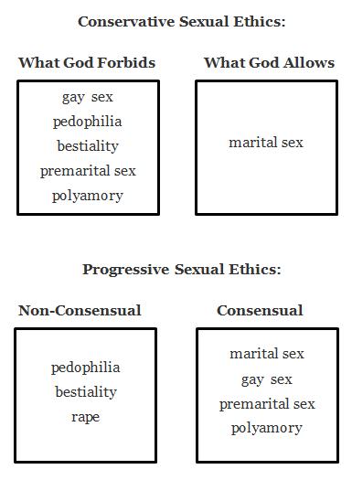 free speech persuasive topics
