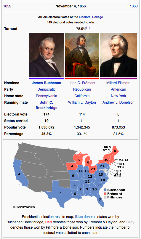 an overview of the presidential election of 1856 in america Home home / news & events / summary of the us presidential election process the candidates about a year before the elections candidates from the two main political parties the democrats and the republicans begin their campaign trails.