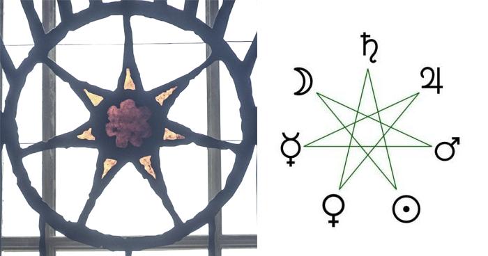 Sigil of the Seven Gods & The Planetary Septagram