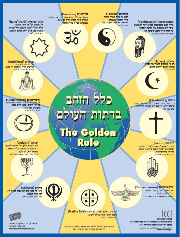 golden rule world religions pictures to pin on pinterest Christian Clip Art Thoughts and Prayers Clip Art