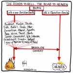 the roads to hell the road to heaven cartoon by nakedpastor david hayward