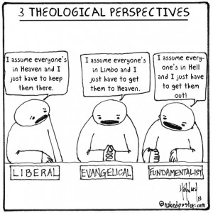 3 theological views cartoon by nakedpastor david hayward