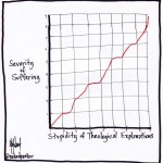 theological stupidity graph cartoon by nakedpastor david hayward
