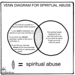 venn diagram for spiritual abuse