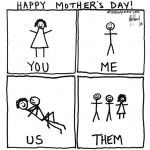 a pictorial development of our family on Mother's Day