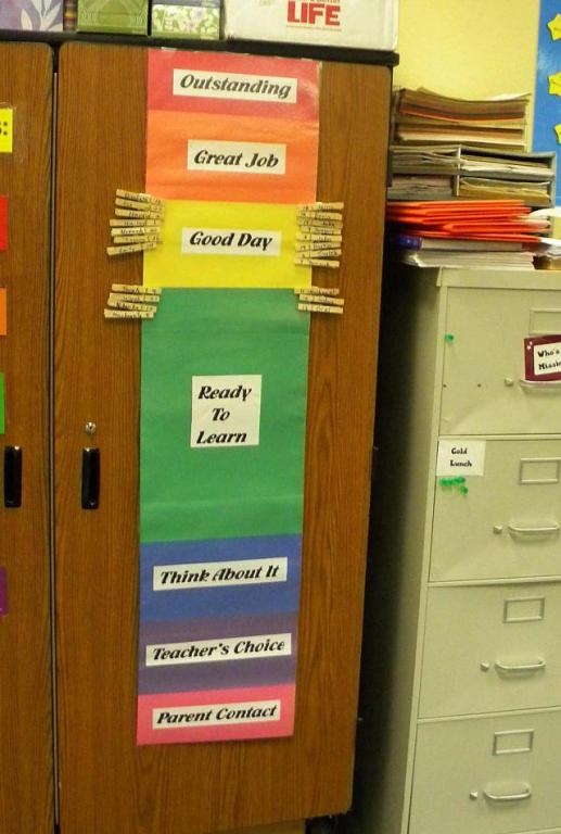 6 Reasons Teachers Need To Expel Behavior Charts