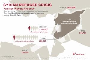 SyrianRefugeesMap_0915