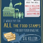 Humor: If Churches Paid Taxes