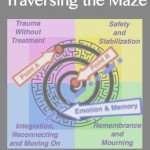 Developing Tools to Find Safety in the Face of Uncertainty