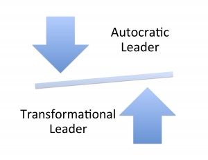 what is autocratic leadership pdf