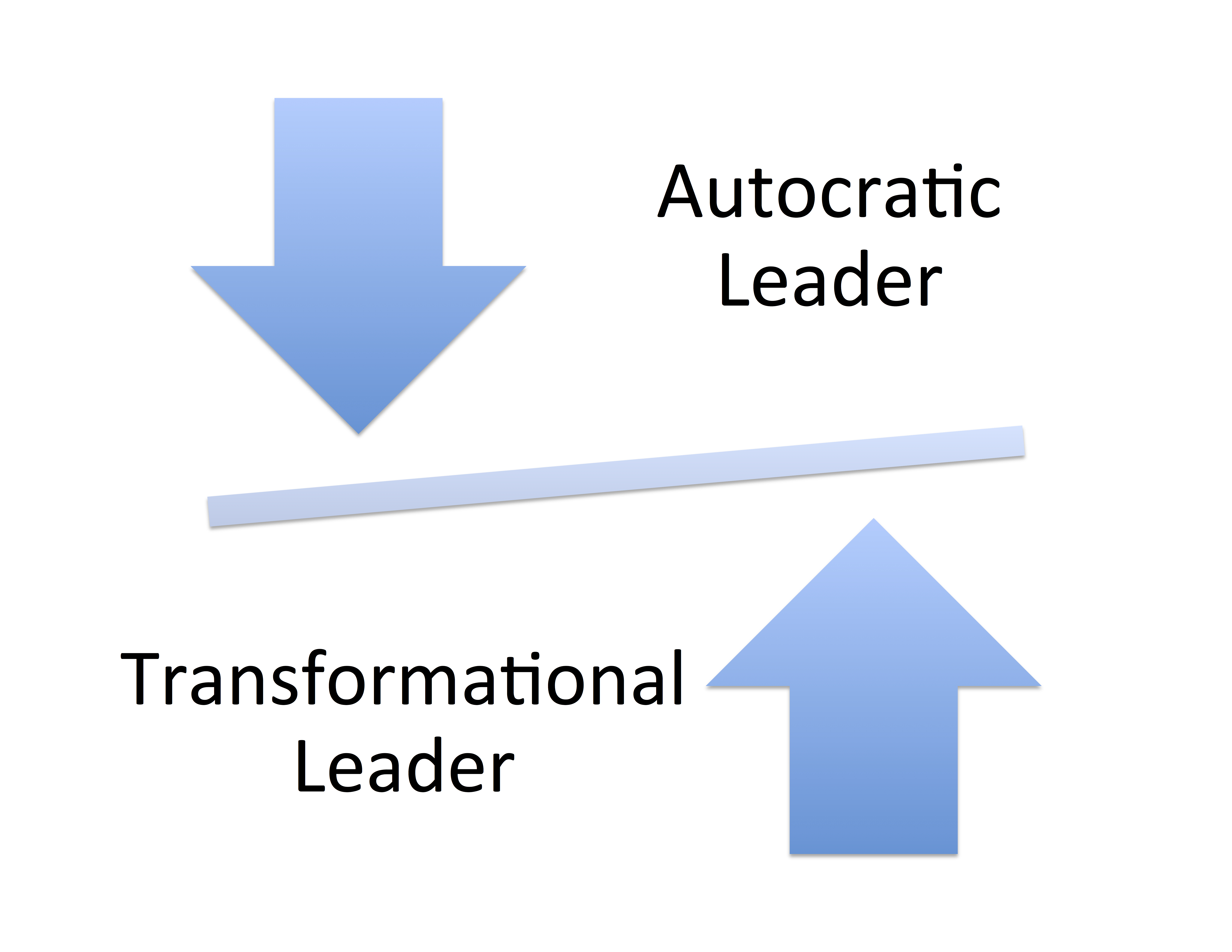 observing leadership style and process Great leaders choose their leadership styles like a golfer chooses a club: with a clear understanding of the end goal and the best tool for the job taking a team from ordinary to extraordinary .
