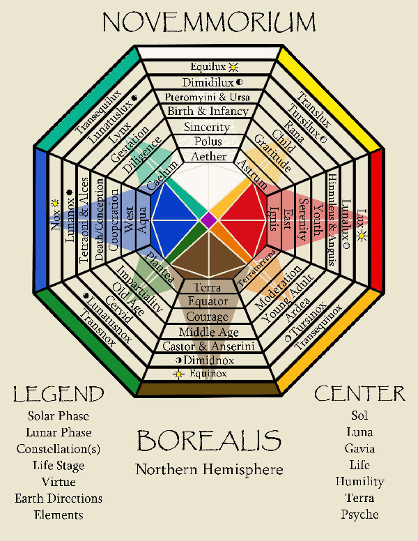 Novemmorium-Final-Version-w-Charts-Borealis-GIF1