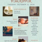 Major Fall Feasts on the Jewish Calendar: Infographic