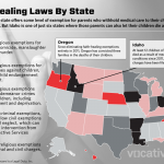 faith healing law