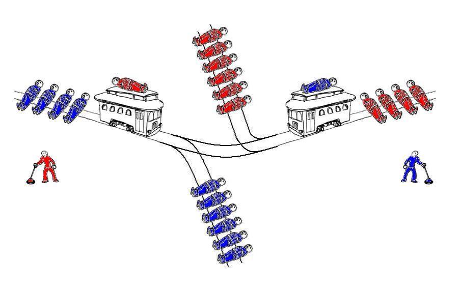 Competitive Trolley Problem