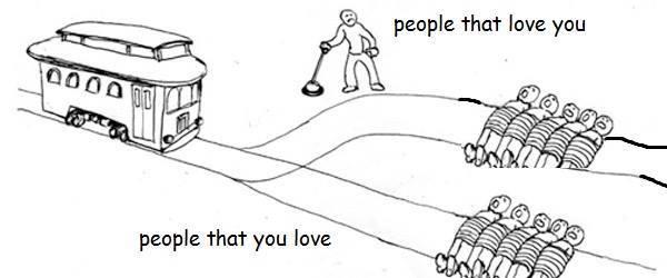 Love Trolley Problem