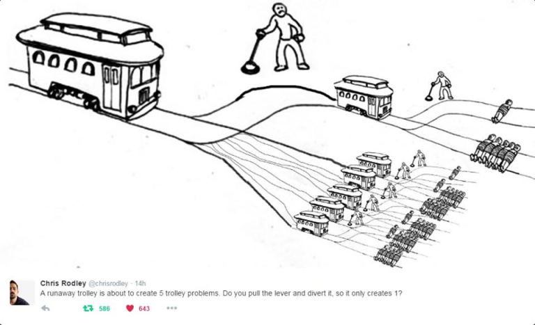 the trolley problems The trolley dilemma (or the trolley problem) consists of a series of hypothetical scenarios developed by british philosopher philippa foot in 1967 each scenario presents an extreme environment that tests the subject's ethical prowess.