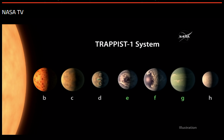 BREAKING NEWS: 7 Earth-Sized Planets in Trappist-1 System, 3 in Habitable Zone!