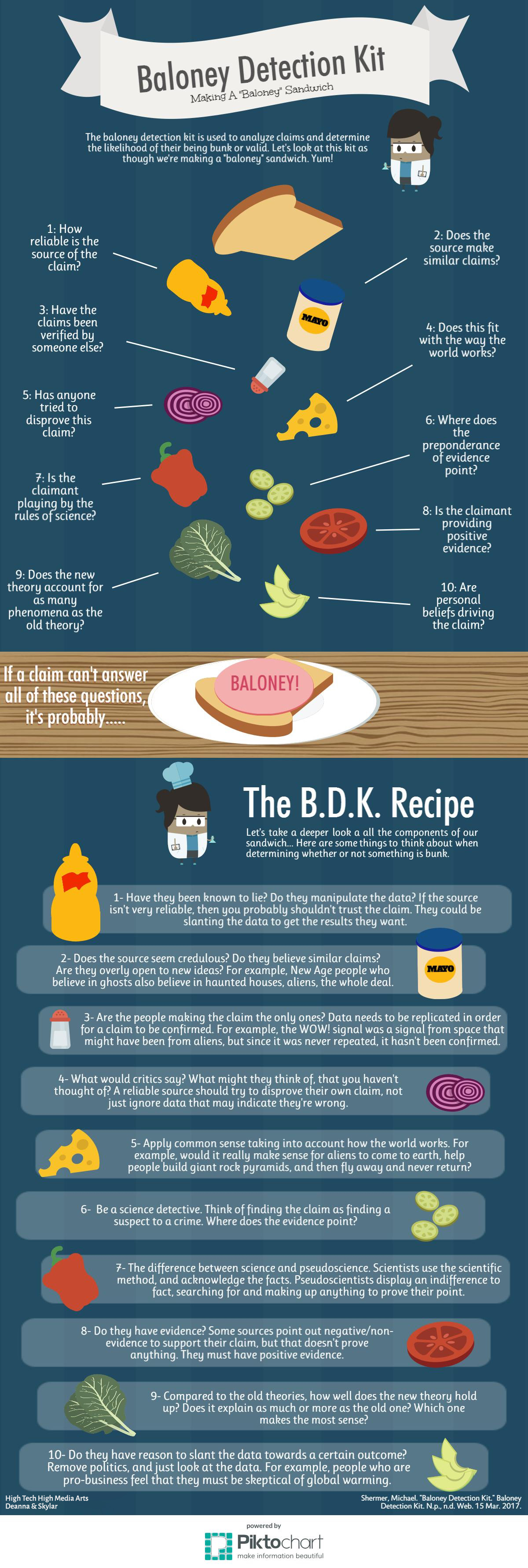 HS-Students-Baloney-Detection-Kit-Sandwich-Infographic