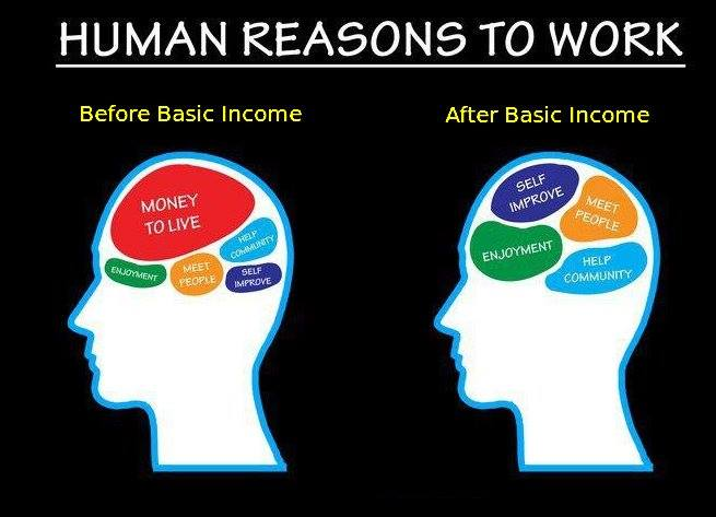 human reasons to work