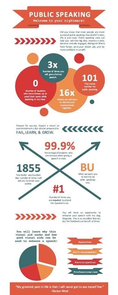 Communication infographic syllabus