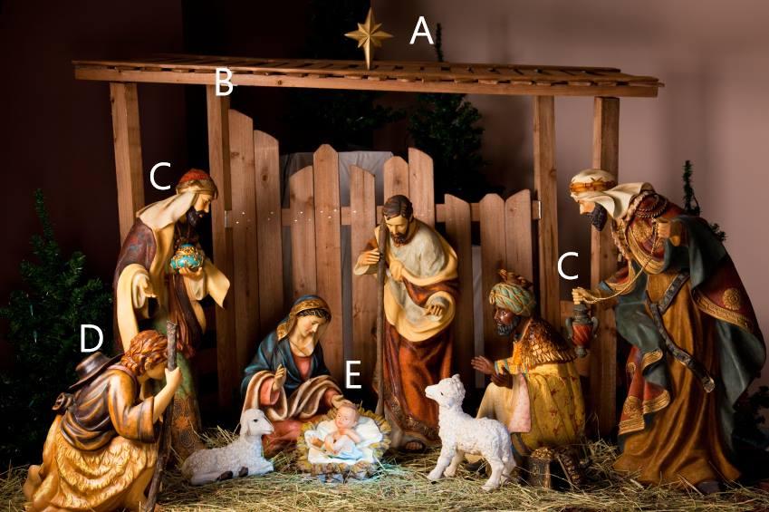 Nativity activity