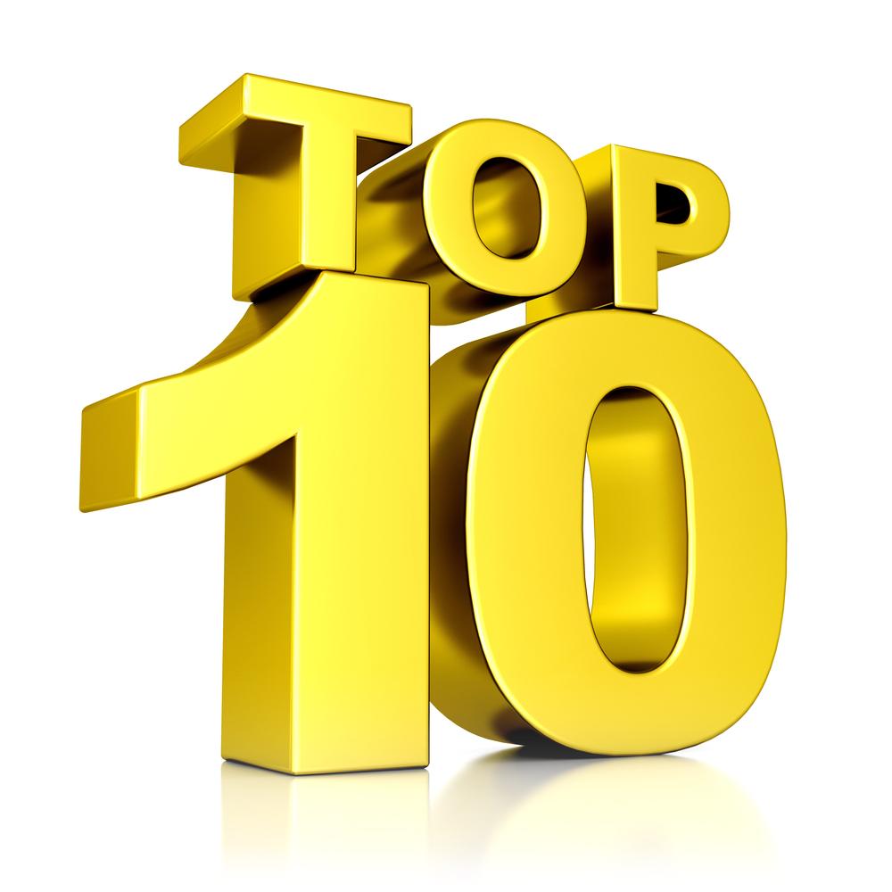 Top Ten Post for April 2016