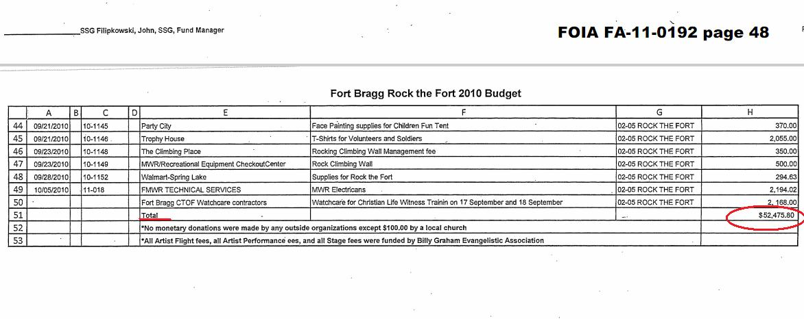 Army Spiritual Fitness Concert Cost: $100K+ FOIA Docs Released