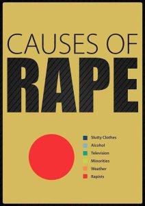 causes_of_rape