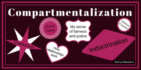 Compartmentalization longside