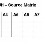 MJH - Source Matrix
