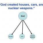 Did God Create Nuclear Weapons?