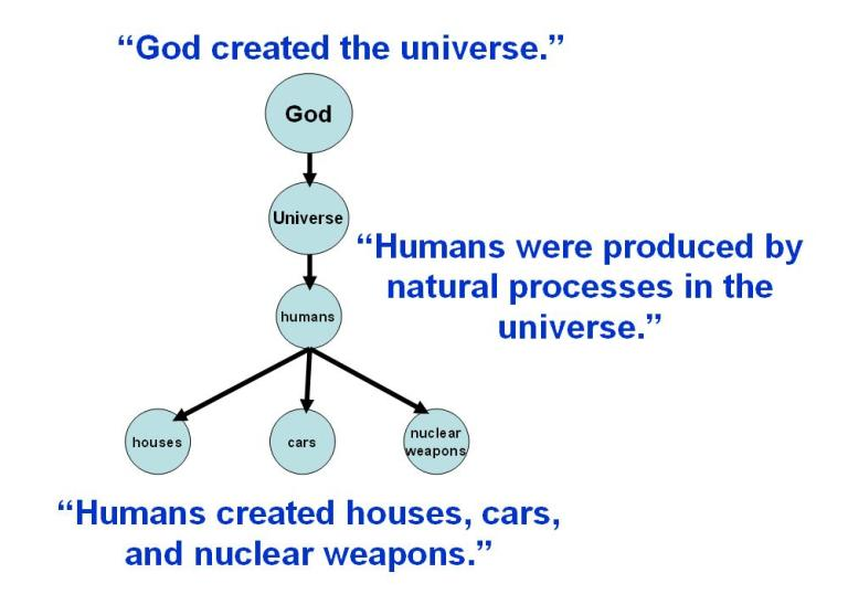 The Game: Part Human/Part Animal Hybrid Monsters Are Being ...  |Humans Being Created
