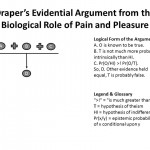 Draper on Pain and Pleasure: Part One
