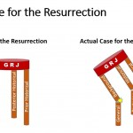 Case for Resurrection