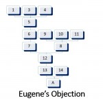 Eugene's Objection