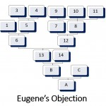 Eugene's Objection Rev 3