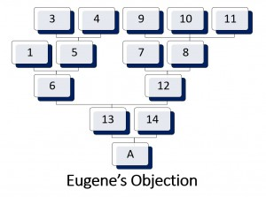 Eugene's Objection Rev1