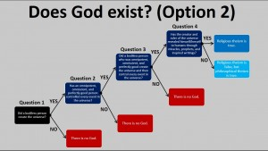 Does God Exist - 2