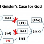 Geisler's Five Ways – Part 5: The Gap Between Phase 1 and Phase 2