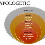 Unapologetic Review – Part 2: The Heart of the Book