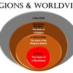 The Christian Worldview – Part 1:  Worldviews