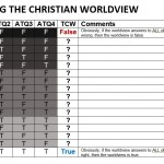 Is Christianity True? – Part 1: What is Christianity?
