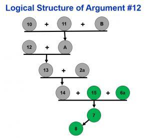 Arg 12 diagram