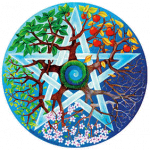 Pentacle of the seasons