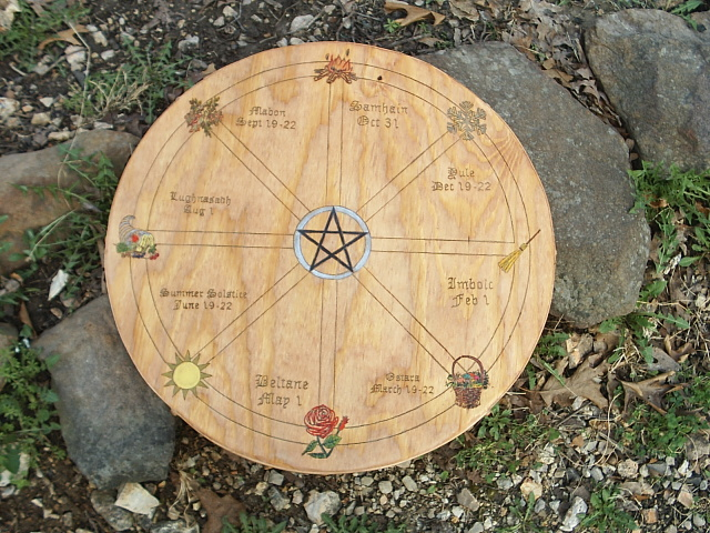 a comparison of wicca and paganism An exploration of paganism in france with the  paganism in france: an emerging culture  consider this pewglobal comparison 50% of americans feel that.