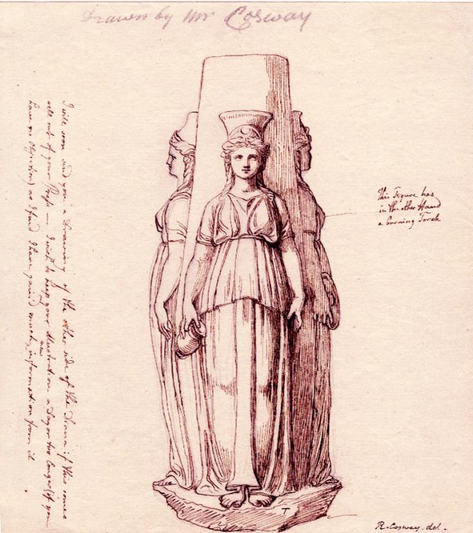 Triple formed goddess Hekate - the goddess is shown around a central pillar and also wearing a polos (stylised pole) on her head. Drawing by Richard Cosway (5 November 1742 – 4 July 1821)
