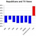 Fox News: Trust, distrust and control